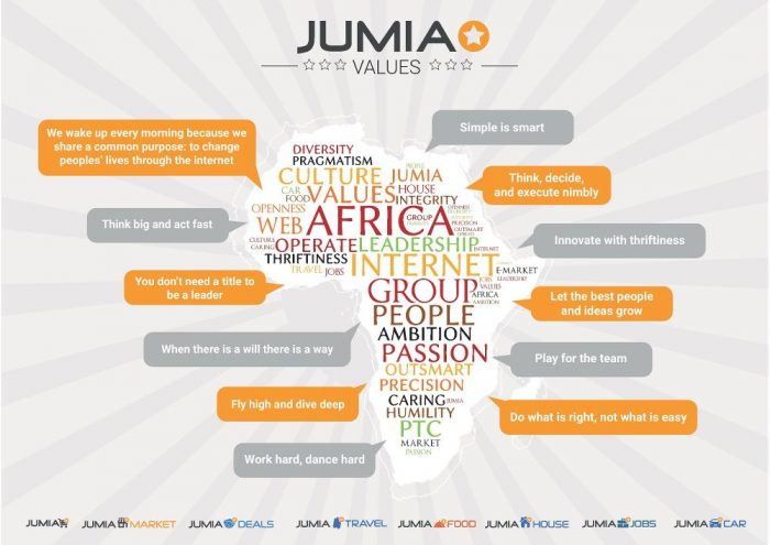 Jumia shareholders